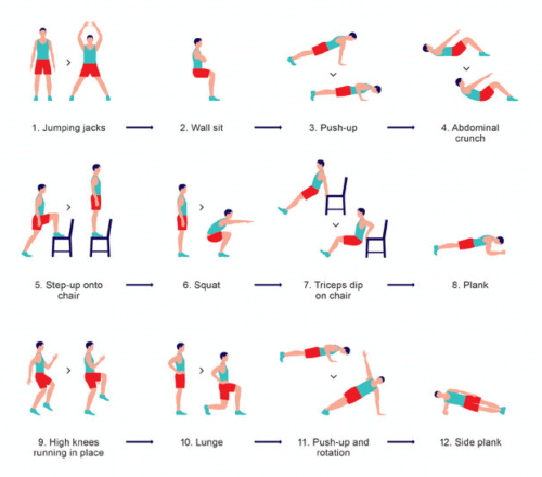 7 Minute Workout Graphic