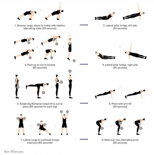 Advanced 7 Minute Workout