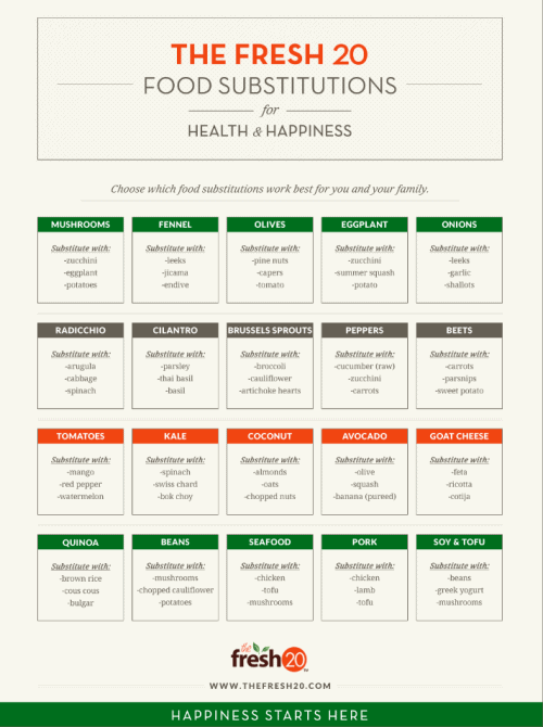 The Fresh 20 Food Substitutions
